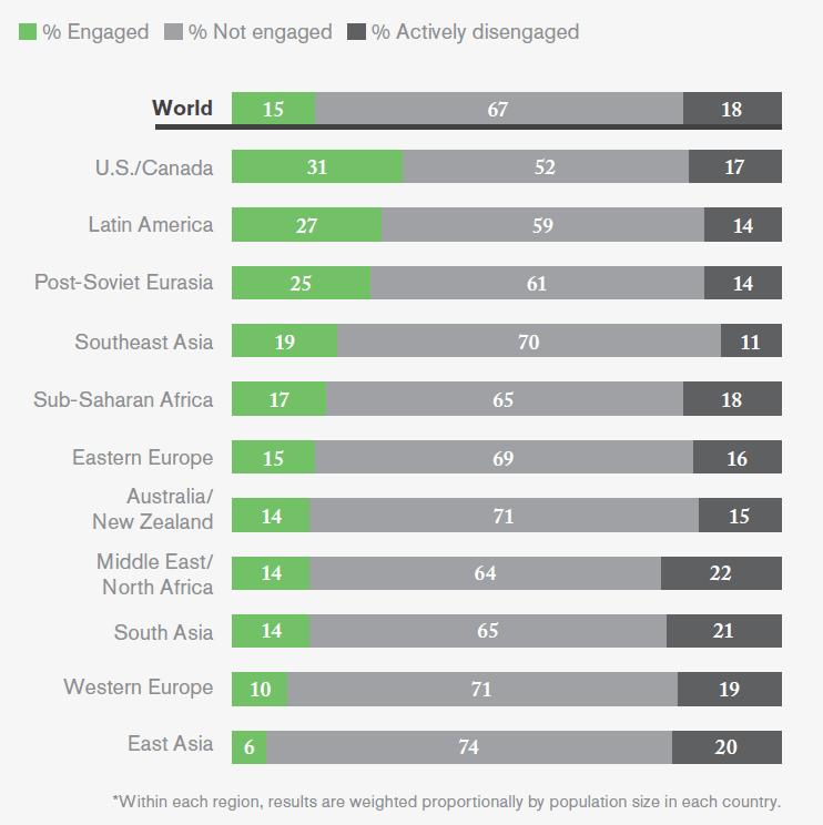 employee_engagement_graf1