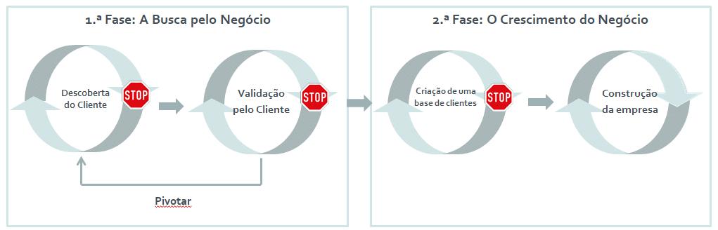 modelo de desenolvimento do cliente_imagem1
