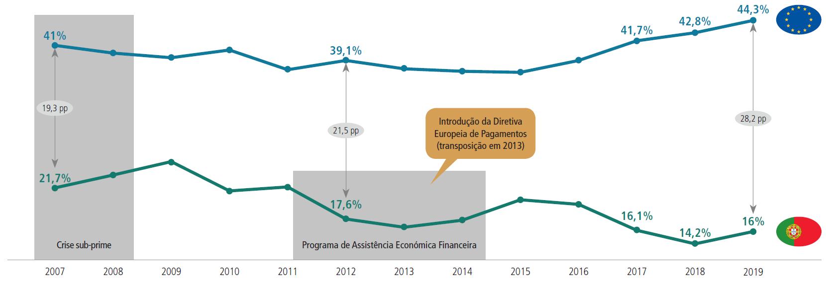 Cumprimentos e Risco de Pagamento das Empresas – Informa D&B, setembro 2020